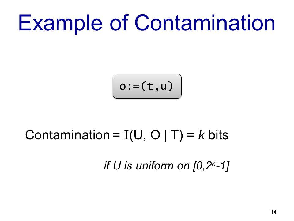Example of Contamination 14 o:=(t,u) Contamination = I (U, O | T) = k bits if U is uniform on [0,2 k -1]