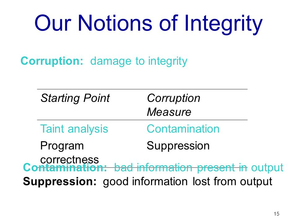 Our Notions of Integrity 15 Starting PointCorruption Measure Taint analysisContamination Program correctness Suppression Corruption: damage to integrity Contamination: bad information present in output Suppression: good information lost from output