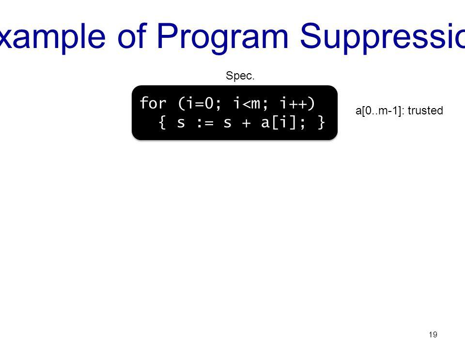 Example of Program Suppression 19 for (i=0; i<m; i++) { s := s + a[i]; } for (i=0; i<m; i++) { s := s + a[i]; } Spec.