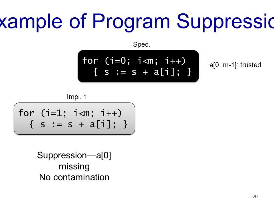 Example of Program Suppression 20 for (i=0; i<m; i++) { s := s + a[i]; } for (i=0; i<m; i++) { s := s + a[i]; } for (i=1; i<m; i++) { s := s + a[i]; } for (i=1; i<m; i++) { s := s + a[i]; } Spec.