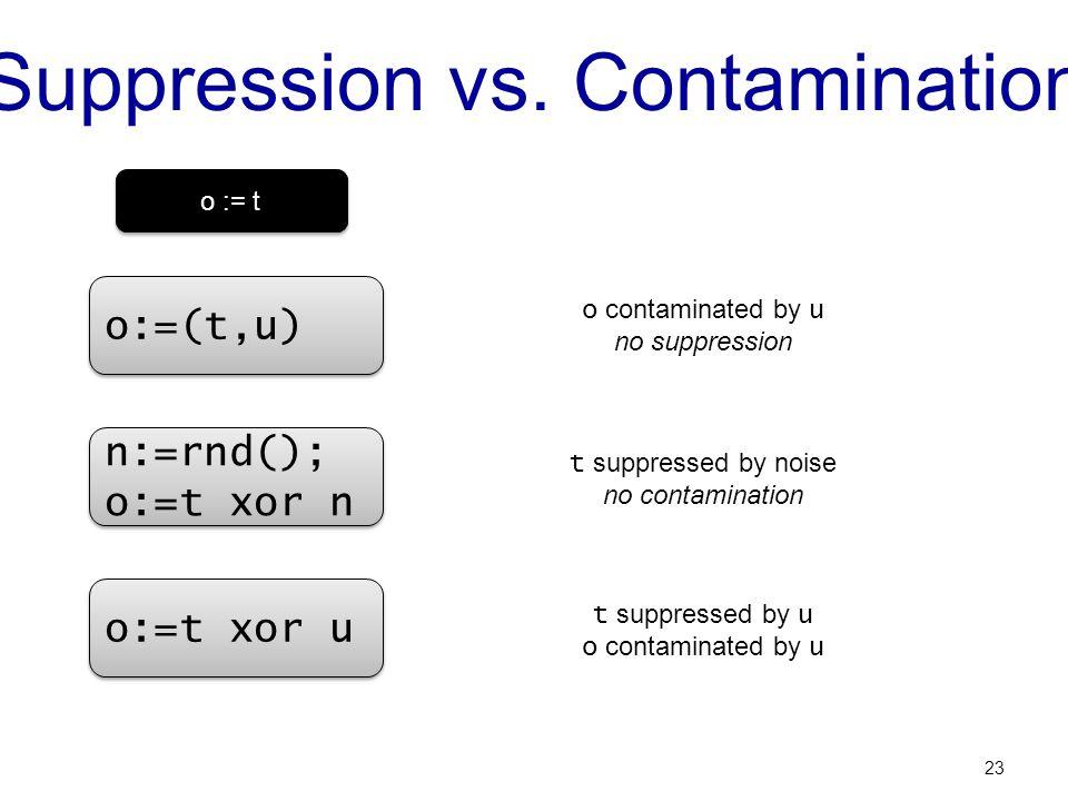 Suppression vs.