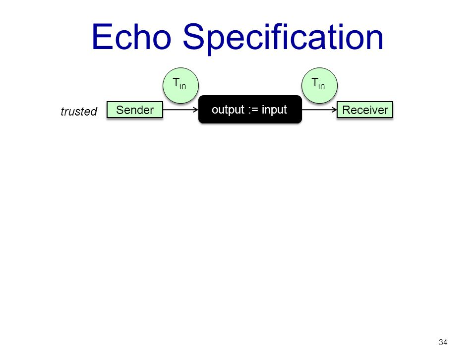 Echo Specification 34 output := input Sender Receiver trusted T in