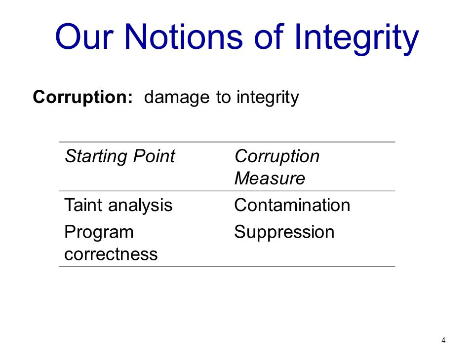 Our Notions of Integrity 5 Starting PointCorruption Measure Taint analysisContamination Program correctness Suppression Corruption: damage to integrity Contamination: bad information present in output Suppression: good information lost from output …distinct, but interact