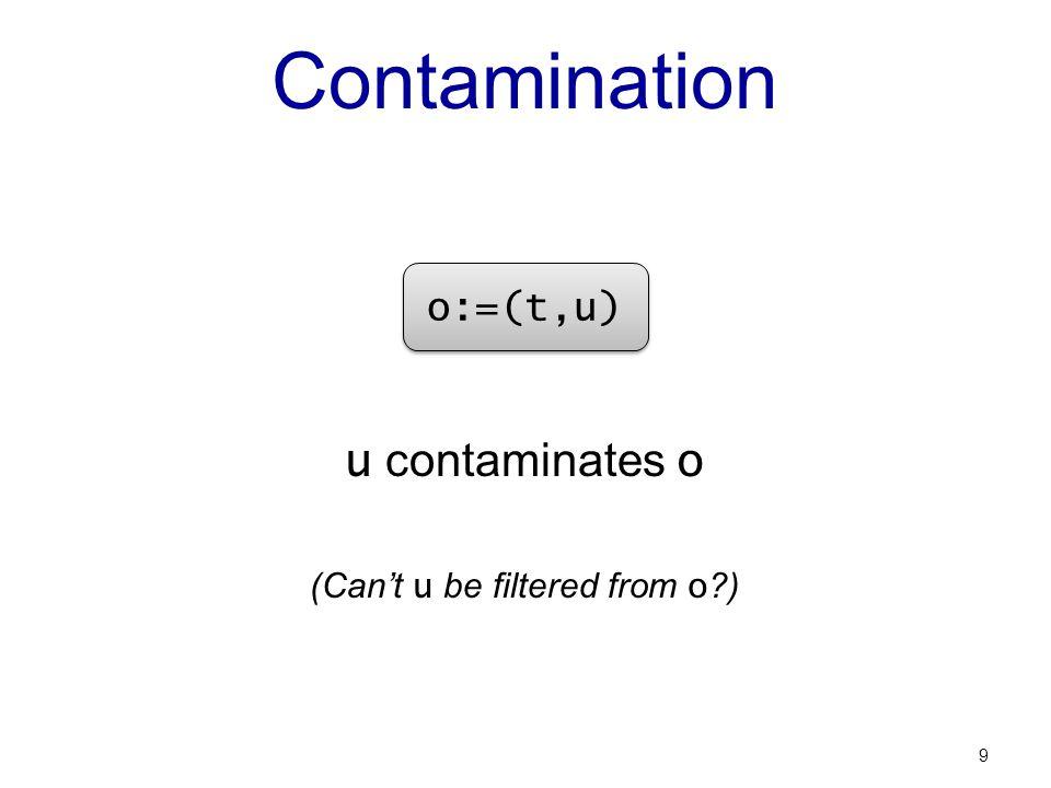 Contamination u contaminates o (Cant u be filtered from o ) 9 o:=(t,u)