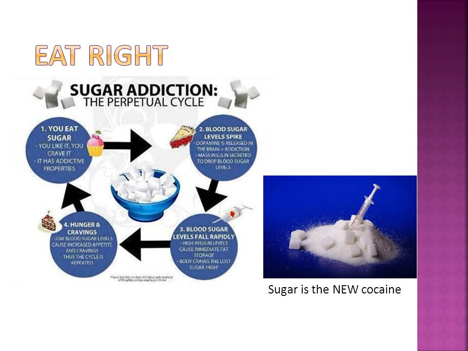 Sugar is the NEW cocaine