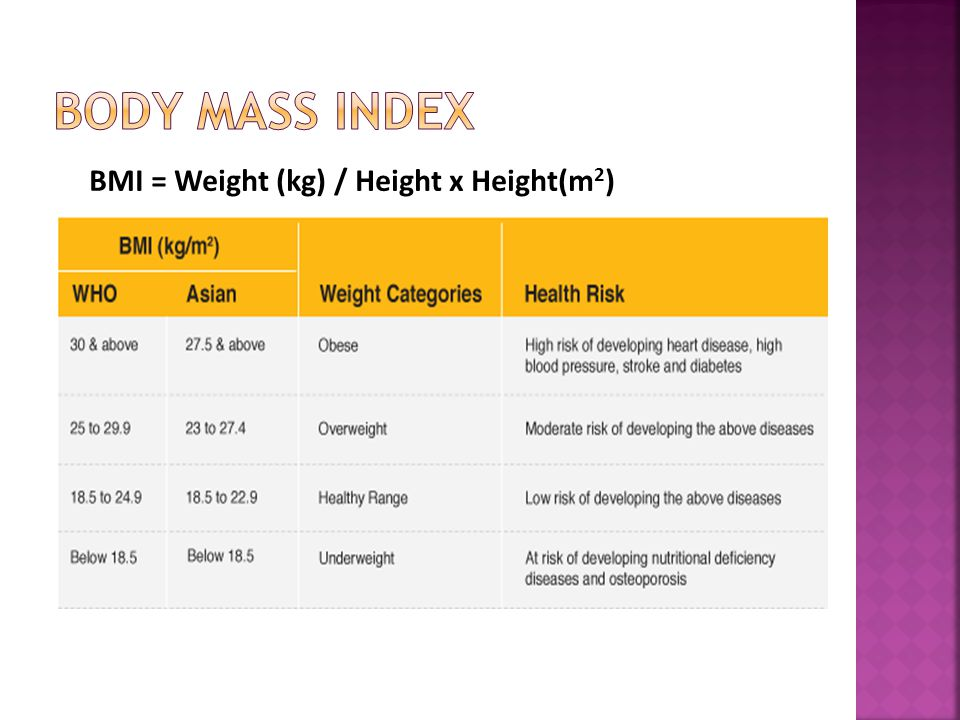 BMI = Weight (kg) / Height x Height(m 2 )