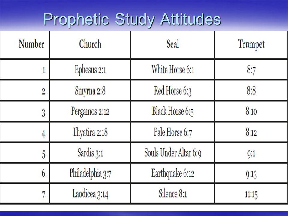 Prophetic Study Attitudes 17