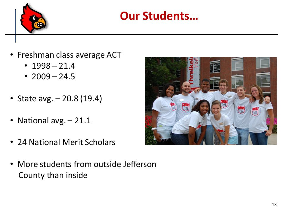 Our Students… Freshman class average ACT 1998 – 21.4 2009 – 24.5 State avg.