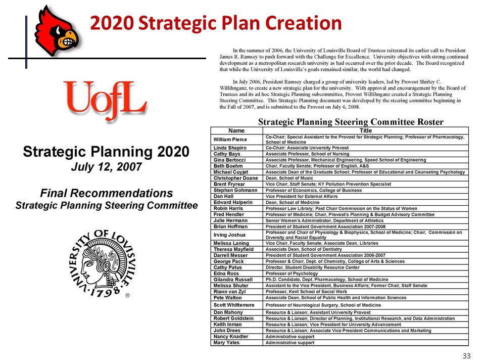 2020 Strategic Plan Creation 33