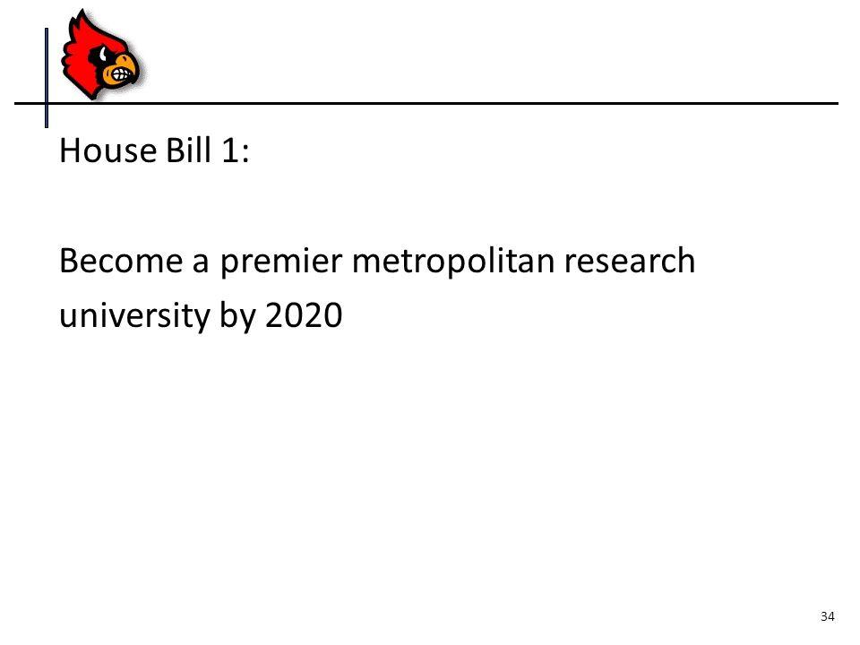 House Bill 1: Become a premier metropolitan research university by 2020 34