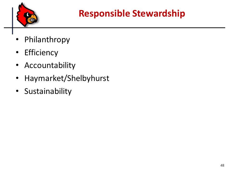 Philanthropy Efficiency Accountability Haymarket/Shelbyhurst Sustainability Responsible Stewardship 48