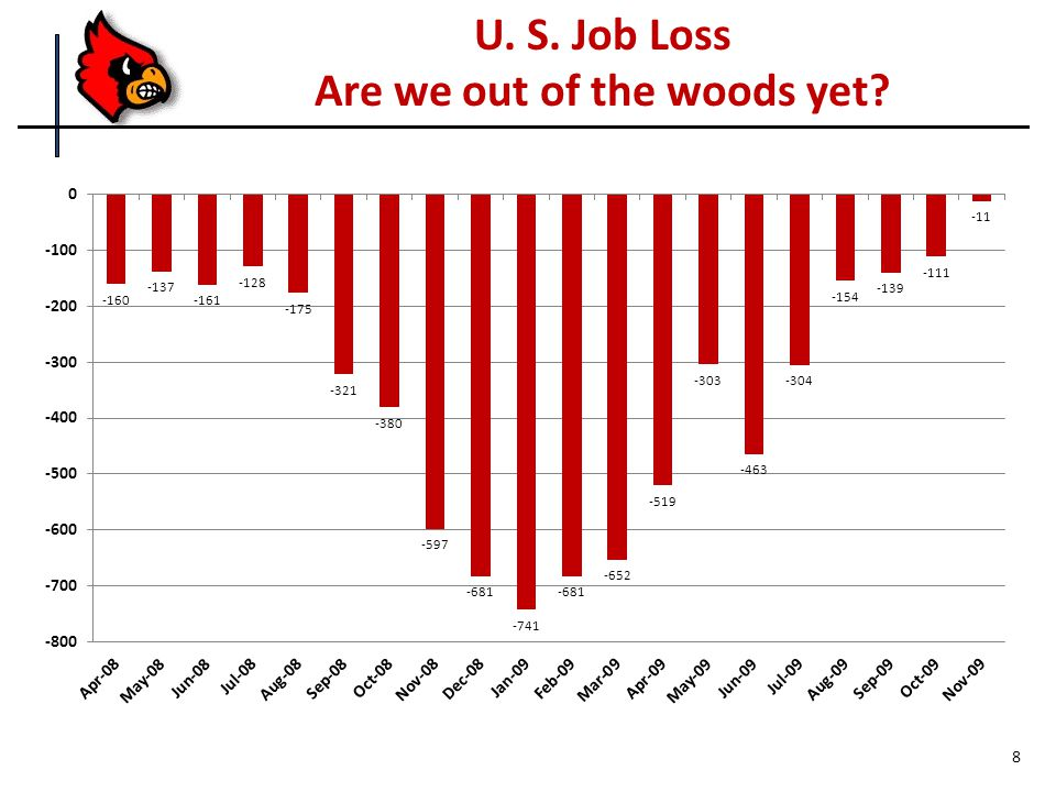 U. S. Job Loss Are we out of the woods yet 8