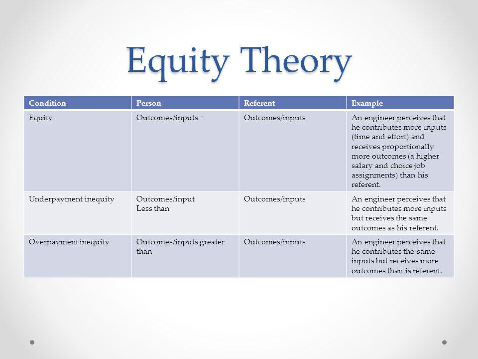 Equity Theory ConditionPersonReferentExample EquityOutcomes/inputs =Outcomes/inputsAn engineer perceives that he contributes more inputs (time and eff