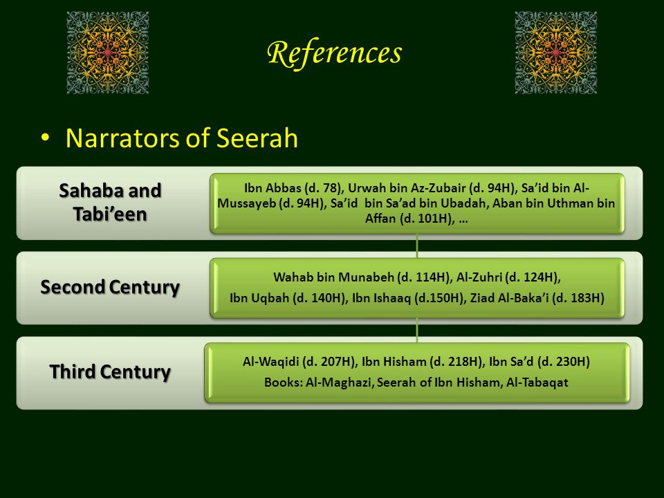 References Narrators of Seerah
