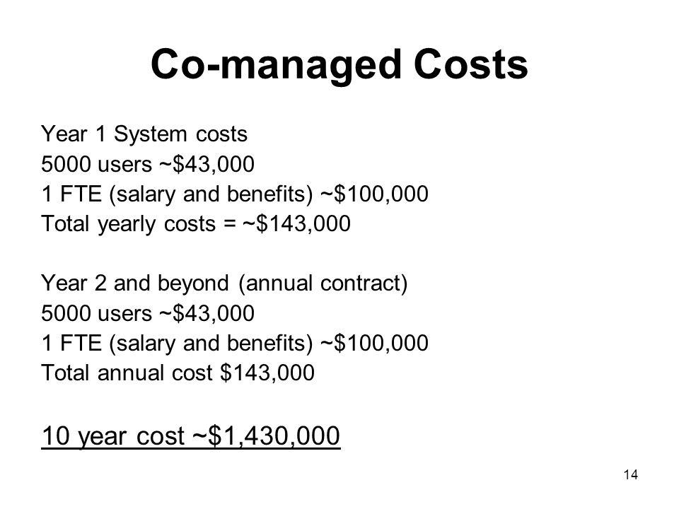 14 Co-managed Costs Year 1 System costs 5000 users ~$43,000 1 FTE (salary and benefits) ~$100,000 Total yearly costs = ~$143,000 Year 2 and beyond (annual contract) 5000 users ~$43,000 1 FTE (salary and benefits) ~$100,000 Total annual cost $143,000 10 year cost ~$1,430,000