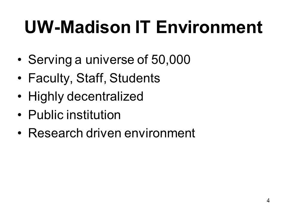 4 UW-Madison IT Environment Serving a universe of 50,000 Faculty, Staff, Students Highly decentralized Public institution Research driven environment