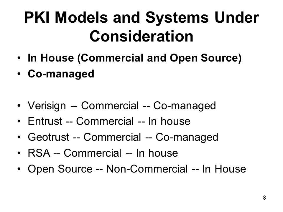 8 PKI Models and Systems Under Consideration In House (Commercial and Open Source) Co-managed Verisign -- Commercial -- Co-managed Entrust -- Commercial -- In house Geotrust -- Commercial -- Co-managed RSA -- Commercial -- In house Open Source -- Non-Commercial -- In House