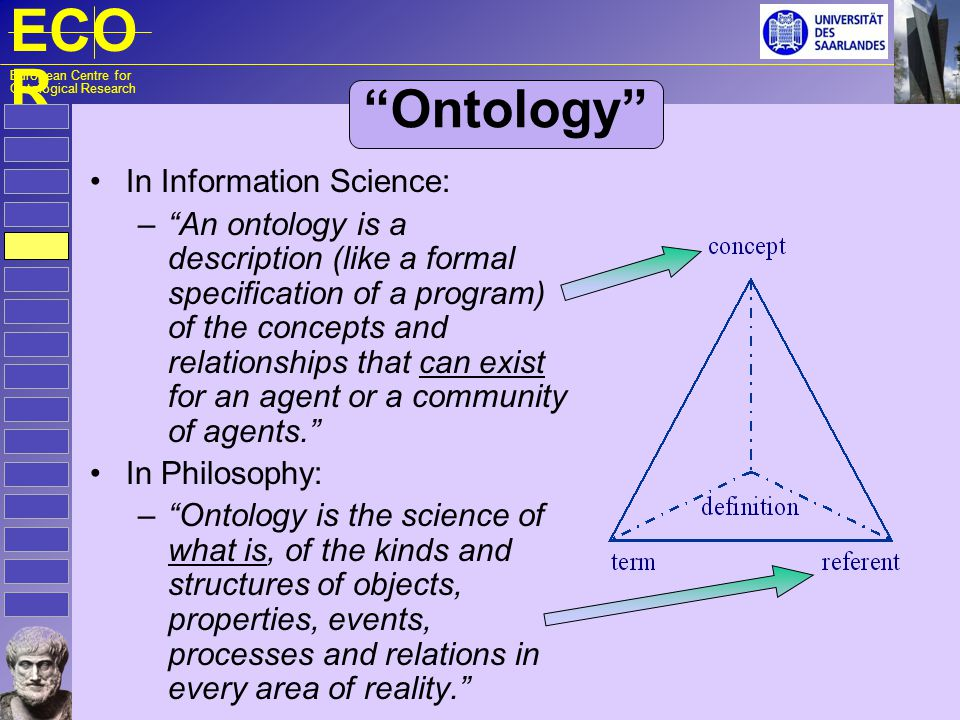 ECO R European Centre for Ontological Research Ontology In Information Science: – An ontology is a description (like a formal specification of a progr