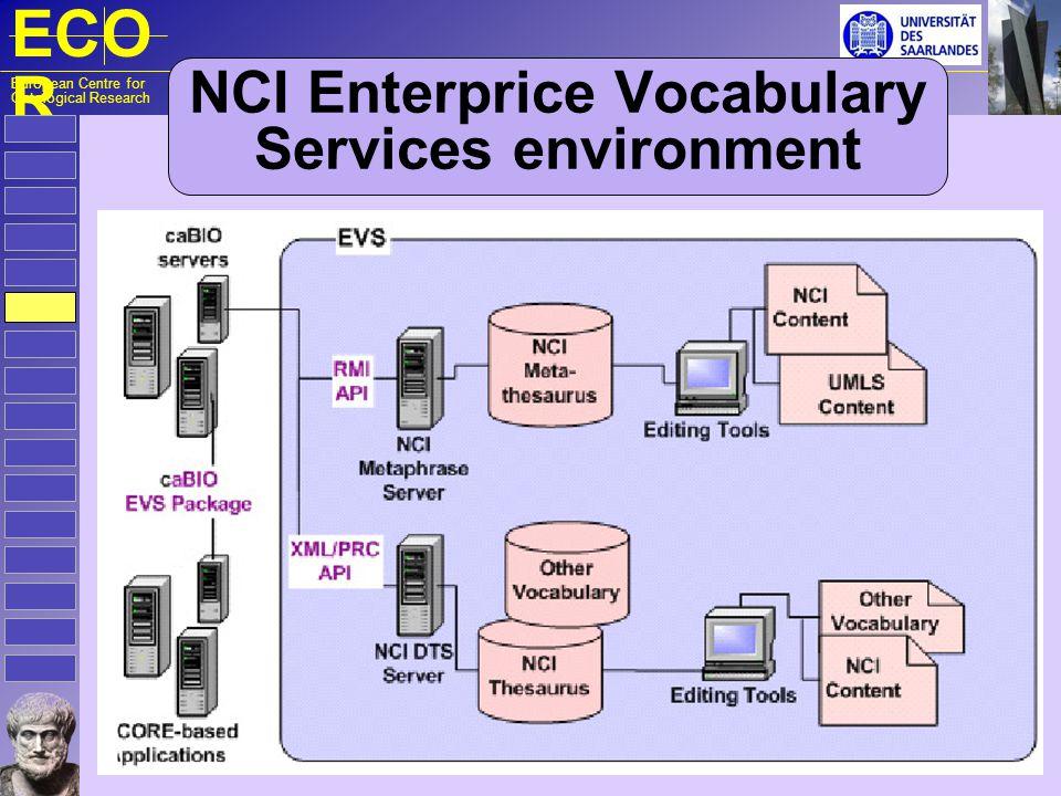 ECO R European Centre for Ontological Research NCI Enterprice Vocabulary Services environment
