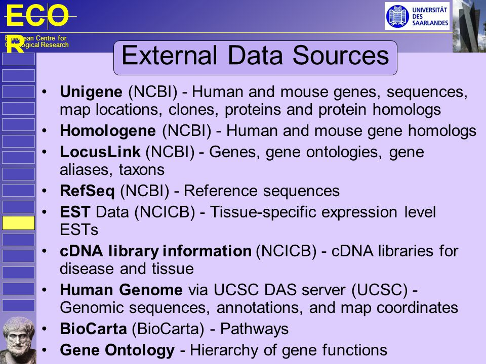 ECO R European Centre for Ontological Research External Data Sources Unigene (NCBI) - Human and mouse genes, sequences, map locations, clones, protein