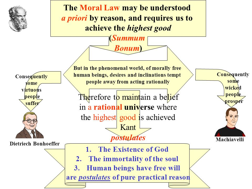 Consequently some virtuous people suffer Consequently some wicked people prosper But in the phenomenal world, of morally free human beings, desires an