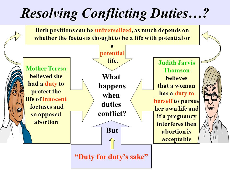 Resolving Conflicting Duties…? Duty for dutys sake But What happens when duties conflict? Mother Teresa believed she had a duty to protect the life of
