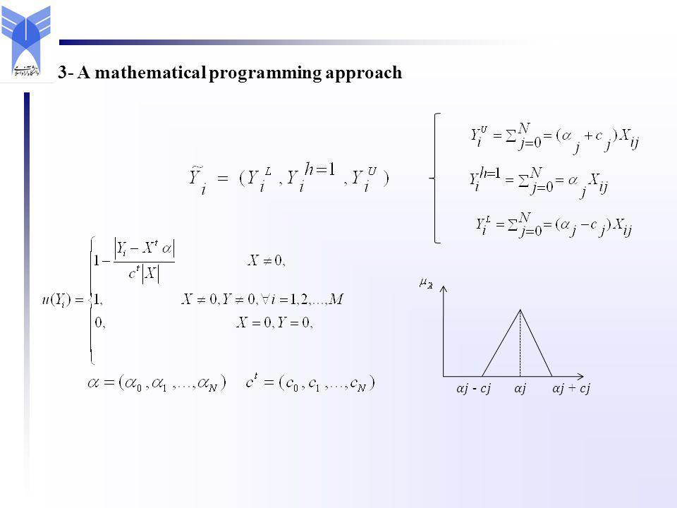 3- A mathematical programming approach + -