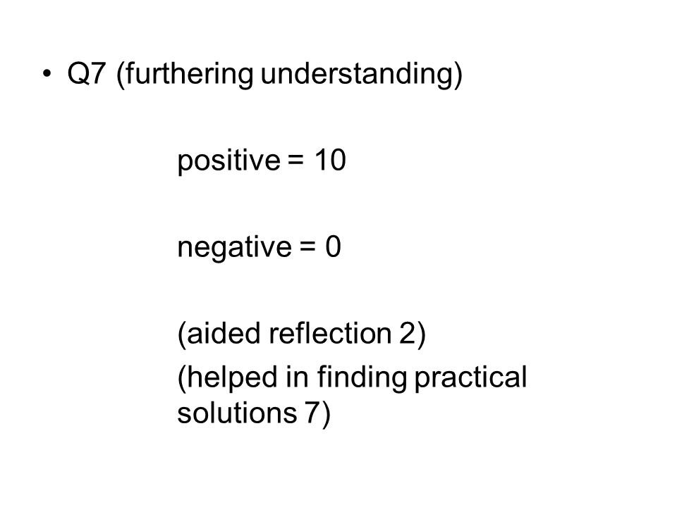Q7 (furthering understanding) positive = 10 negative = 0 (aided reflection 2) (helped in finding practical solutions 7)