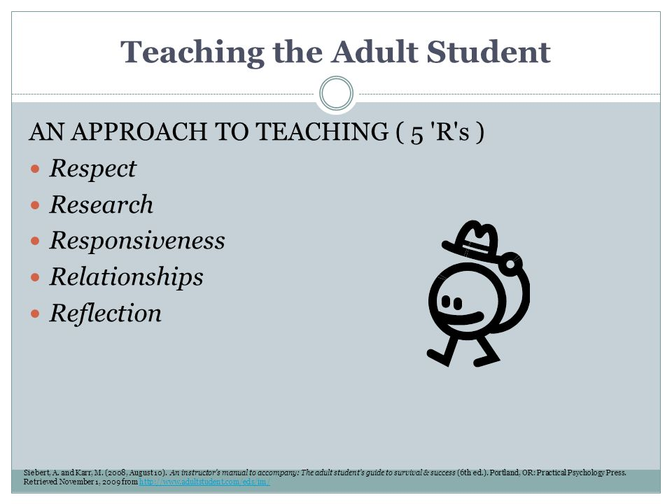 Teaching the Adult Student AN APPROACH TO TEACHING ( 5 'R's ) Respect Research Responsiveness Relationships Reflection Siebert, A. and Karr, M. (2008,
