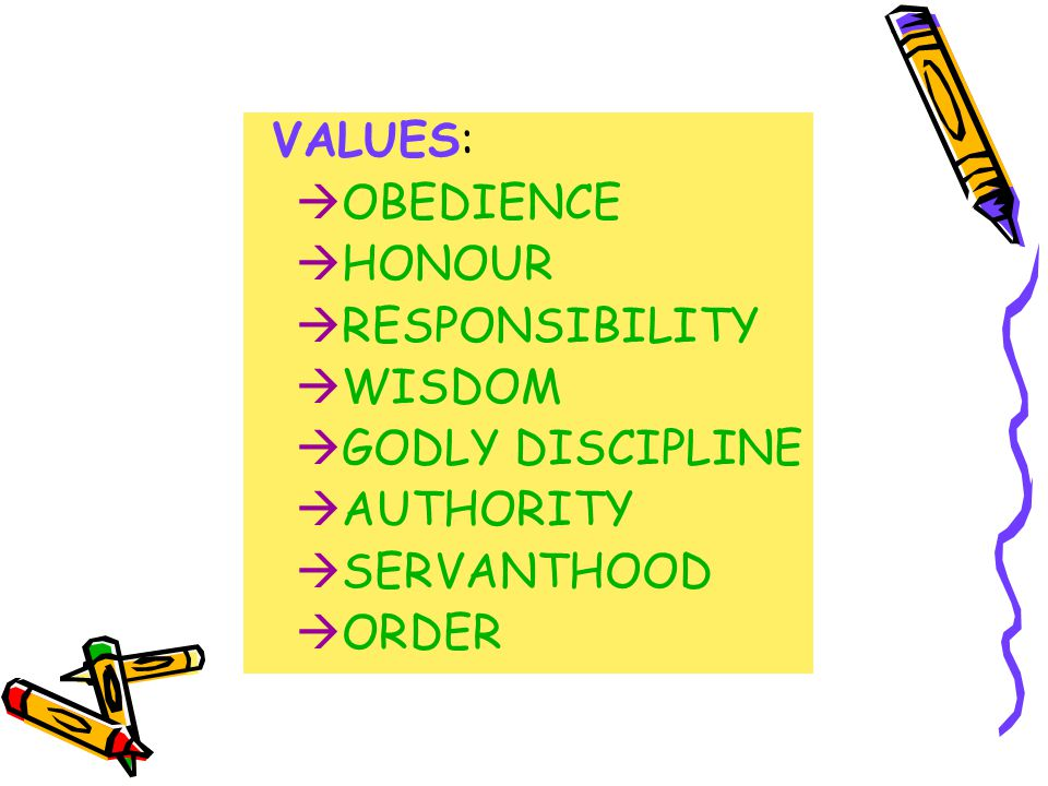 VALUES: OBEDIENCE HONOUR RESPONSIBILITY WISDOM GODLY DISCIPLINE AUTHORITY SERVANTHOOD ORDER