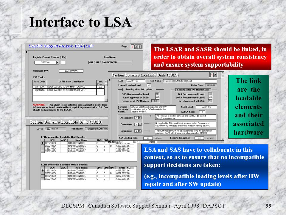 DLCSPM - Canadian Software Support Seminar - April 1998 - DAPSCT32 Interfaces to other disciplines n SAS has also a link to the classic ILS discipline