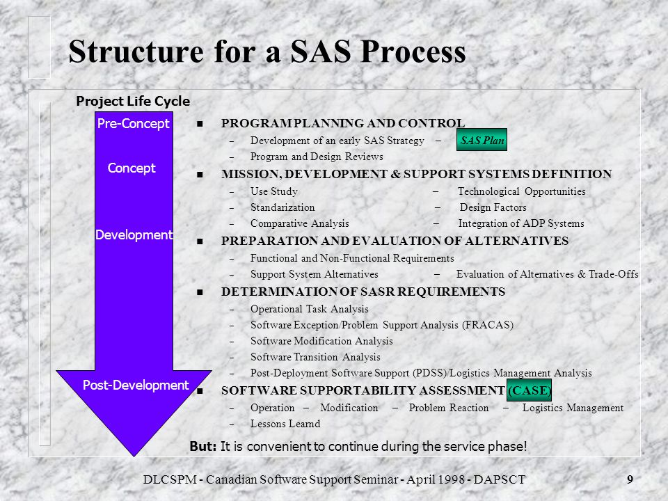 DLCSPM - Canadian Software Support Seminar - April 1998 - DAPSCT8 Goals for a SAS Process n Establish supportability requirements in the early program