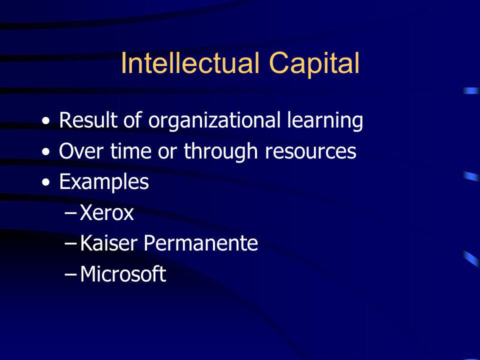 Search for Competitive Advantage Nadler (1998) Intellectual Capital: organizations collective knowledge Organizational Capabilities: abilities of peop