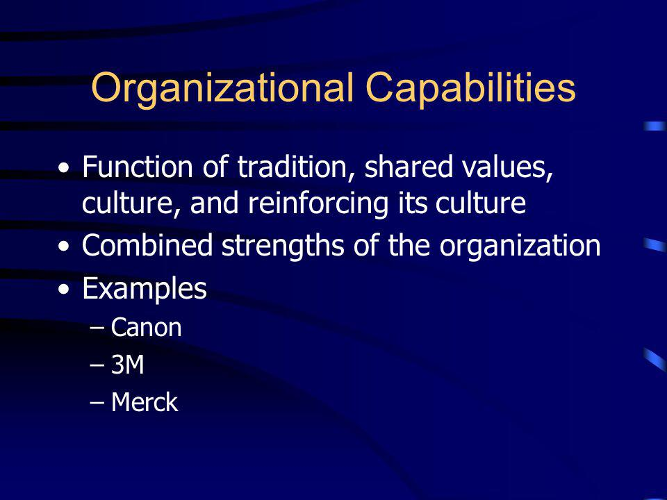 Intellectual Capital Result of organizational learning Over time or through resources Examples –Xerox –Kaiser Permanente –Microsoft