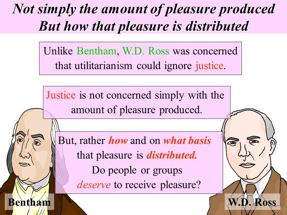 Not simply the amount of pleasure produced But how that pleasure is distributed W.D. Ross Unlike Bentham, W.D. Ross was concerned that utilitarianism