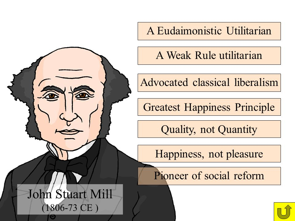John Stuart Mill (1806-73 CE ) A Weak Rule utilitarian Greatest Happiness Principle Quality, not Quantity Advocated classical liberalism Happiness, no