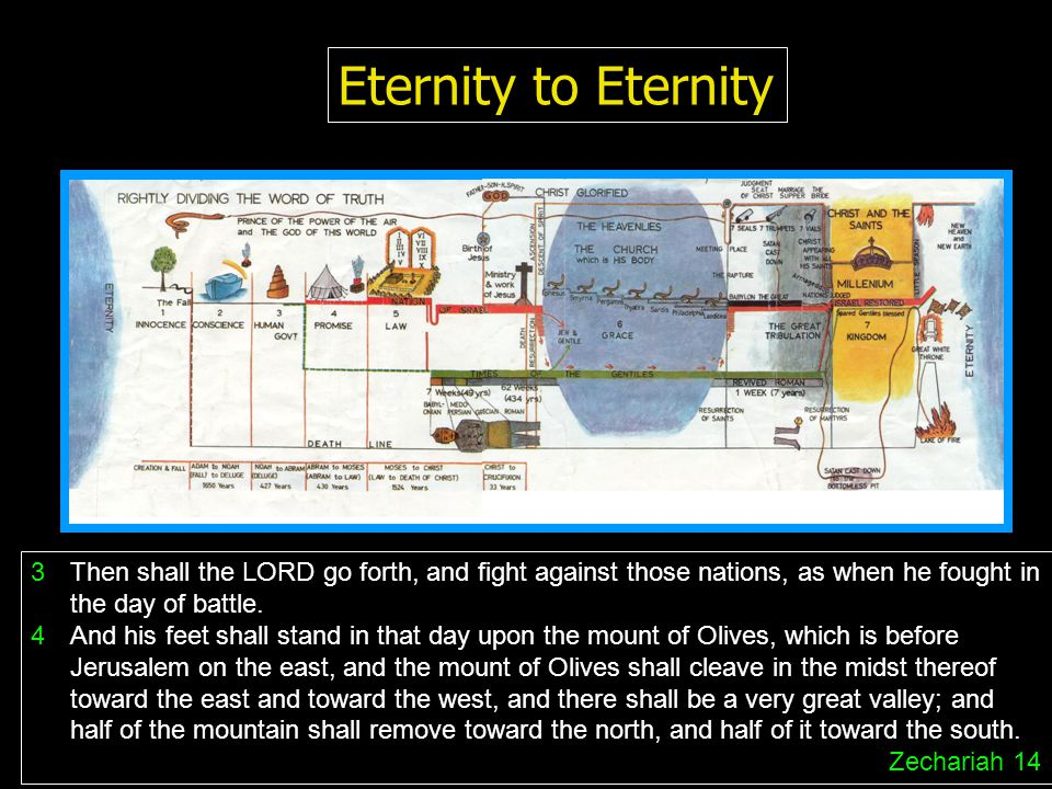 Eternity to Eternity 3 Then shall the LORD go forth, and fight against those nations, as when he fought in the day of battle.