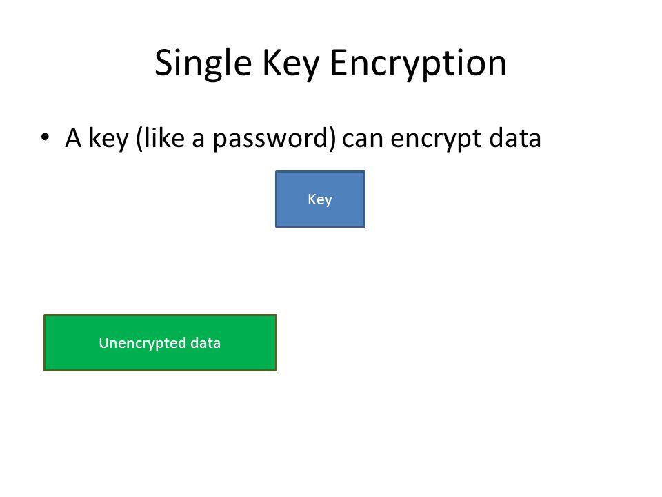 Single Key Encryption A key (like a password) can encrypt data Key Unencrypted data