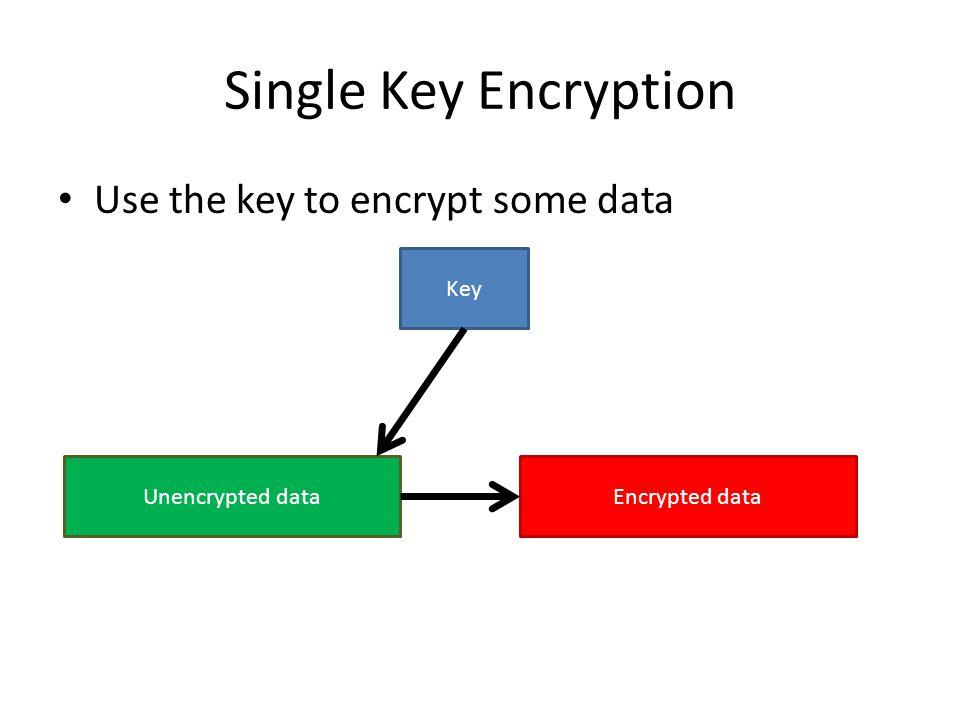 Single Key Encryption Use the key to encrypt some data Key Unencrypted dataEncrypted data