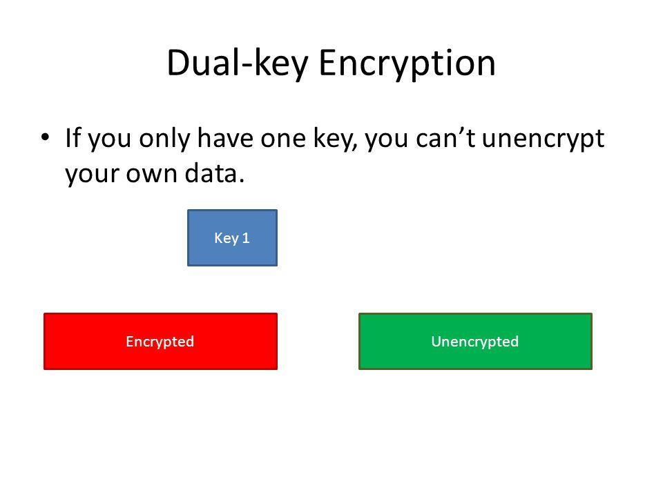 Dual-key Encryption If you only have one key, you cant unencrypt your own data. Key 1 EncryptedUnencrypted