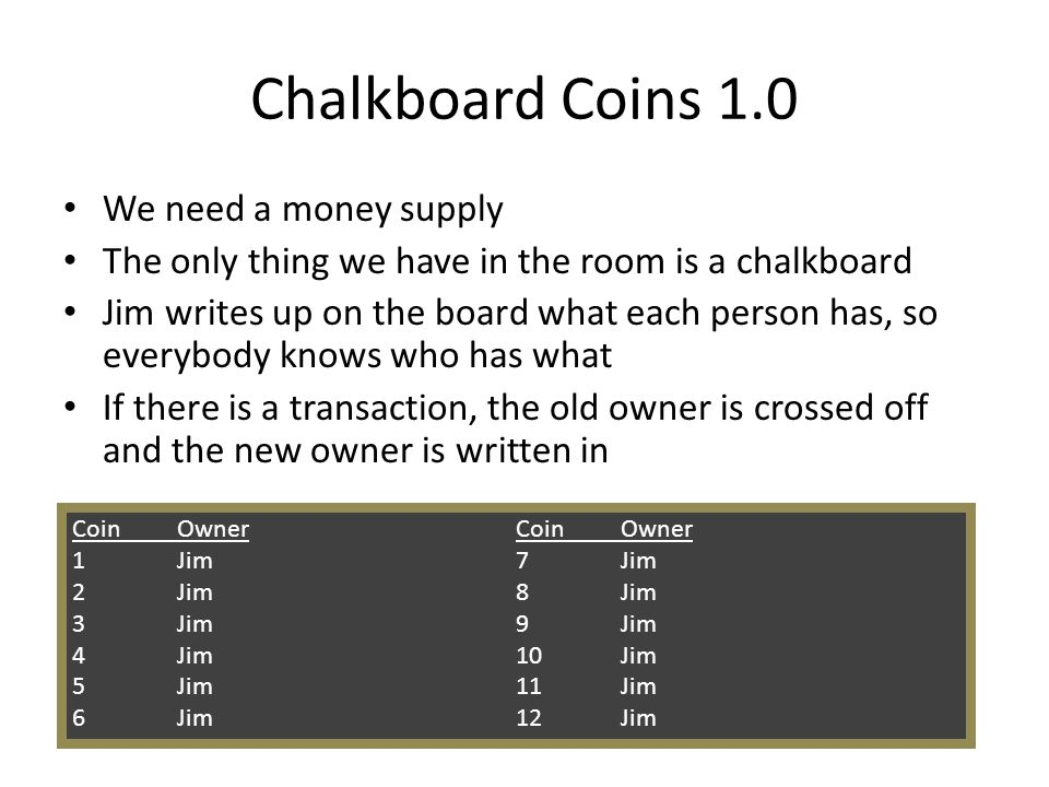 Chalkboard Coins 1.0 We need a money supply The only thing we have in the room is a chalkboard Jim writes up on the board what each person has, so eve