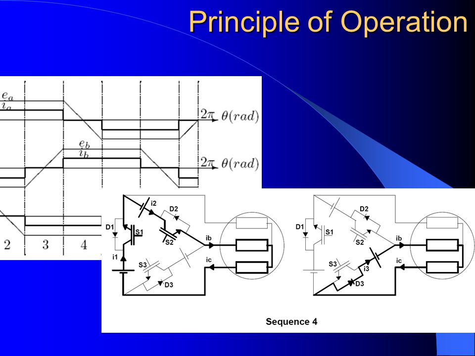 TSTPI Fed BDCM Drive: Principle of operation