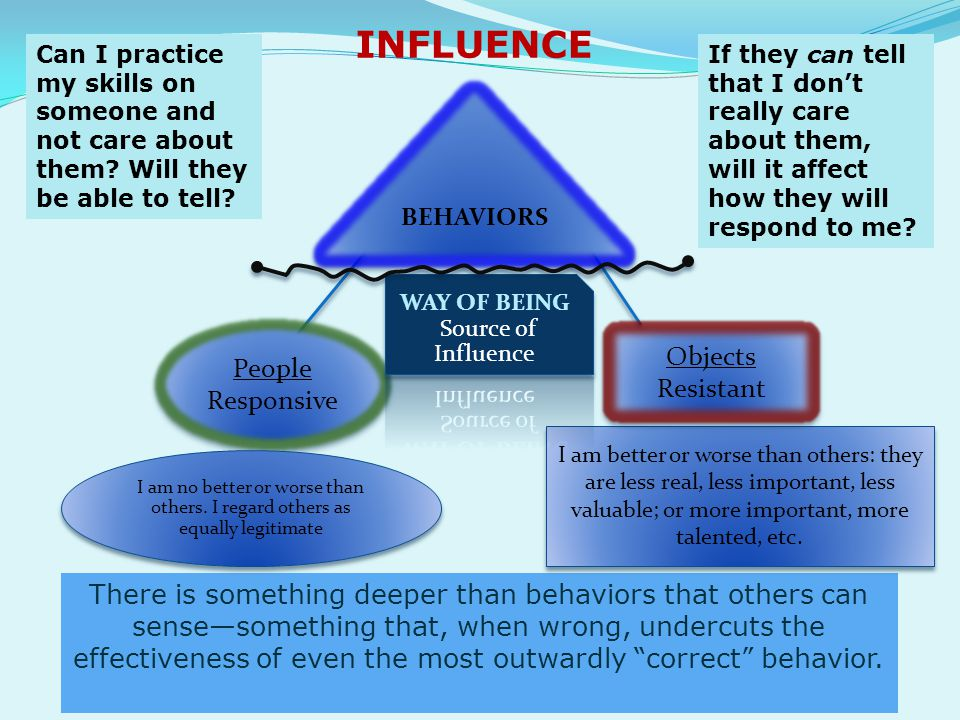 There is something deeper than behaviors that others can sensesomething that, when wrong, undercuts the effectiveness of even the most outwardly correct behavior.