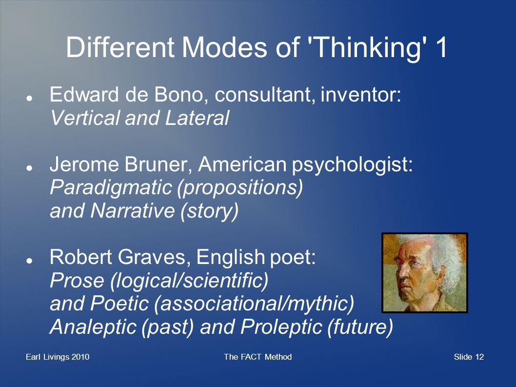 Slide 12 Earl Livings 2010The FACT Method Different Modes of 'Thinking' 1 Edward de Bono, consultant, inventor: Vertical and Lateral Jerome Bruner, Am