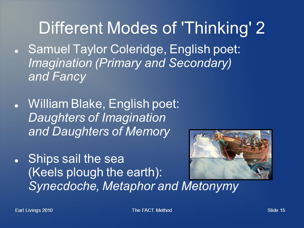 Slide 15 Earl Livings 2010The FACT Method Different Modes of Thinking 2 Samuel Taylor Coleridge, English poet: Imagination (Primary and Secondary) and Fancy William Blake, English poet: Daughters of Imagination and Daughters of Memory Ships sail the sea (Keels plough the earth): Synecdoche, Metaphor and Metonymy