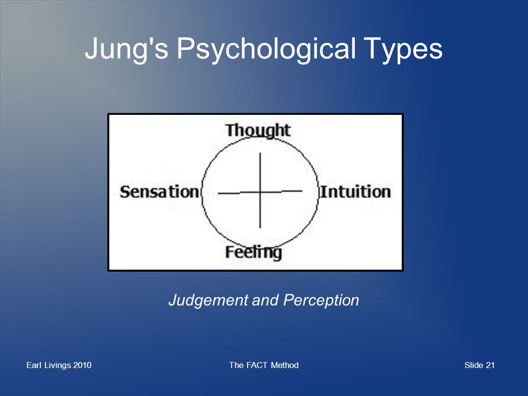 Slide 21 Earl Livings 2010The FACT Method Jung's Psychological Types Judgement and Perception