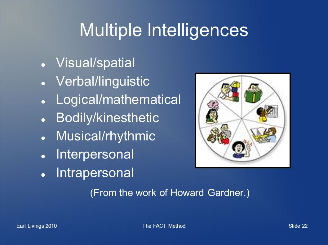 Slide 22 Earl Livings 2010The FACT Method Multiple Intelligences Visual/spatial Verbal/linguistic Logical/mathematical Bodily/kinesthetic Musical/rhythmic Interpersonal Intrapersonal (From the work of Howard Gardner.)