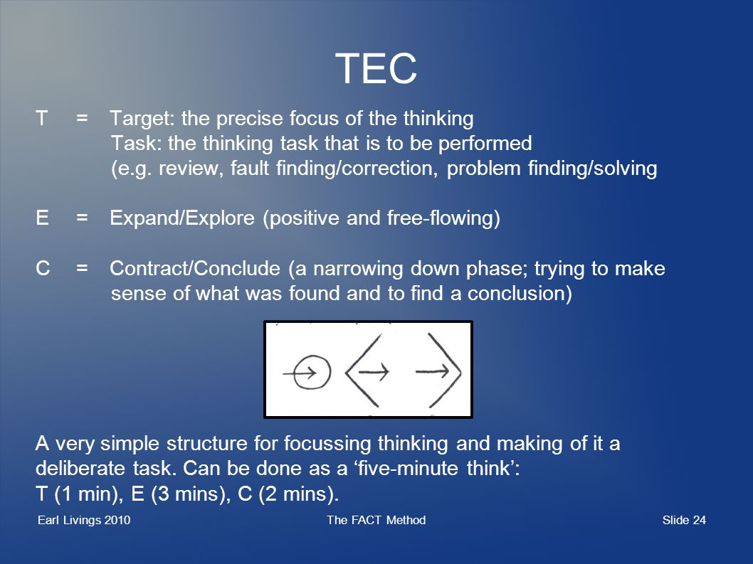 Slide 24 Earl Livings 2010The FACT Method TEC T=Target: the precise focus of the thinking Task: the thinking task that is to be performed (e.g.