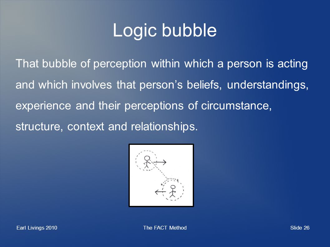 Slide 26 Earl Livings 2010The FACT Method Logic bubble That bubble of perception within which a person is acting and which involves that persons beliefs, understandings, experience and their perceptions of circumstance, structure, context and relationships.