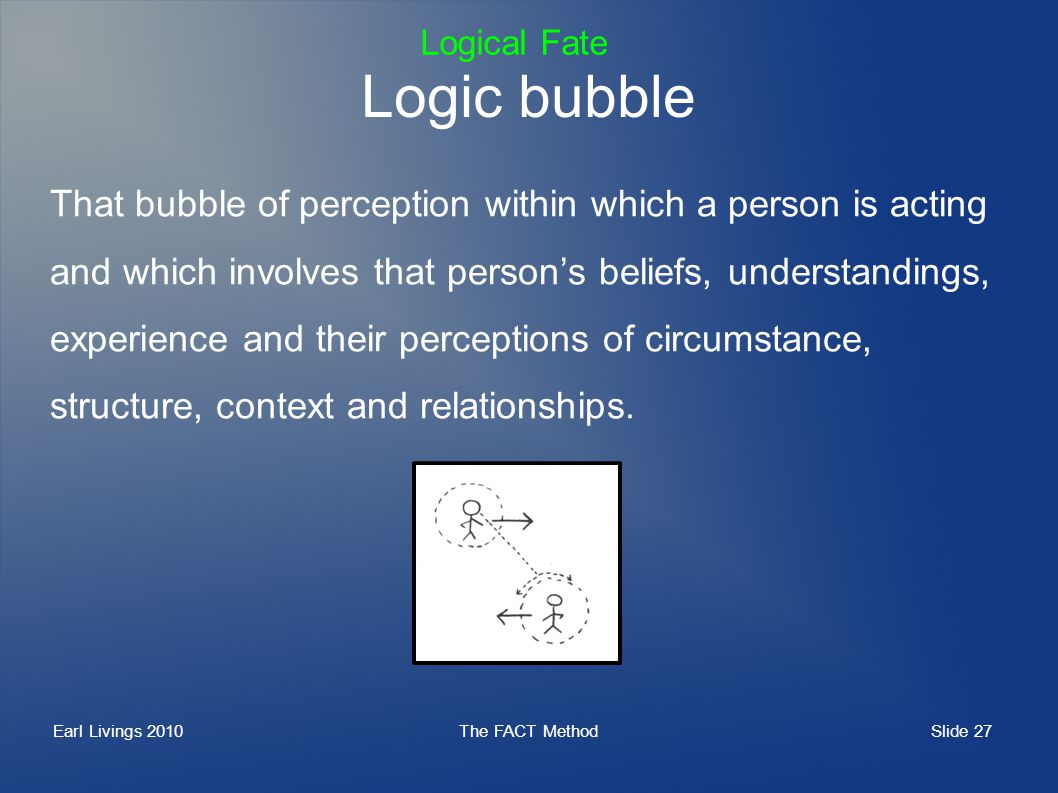 Slide 27 Earl Livings 2010The FACT Method Logic bubble That bubble of perception within which a person is acting and which involves that persons belie